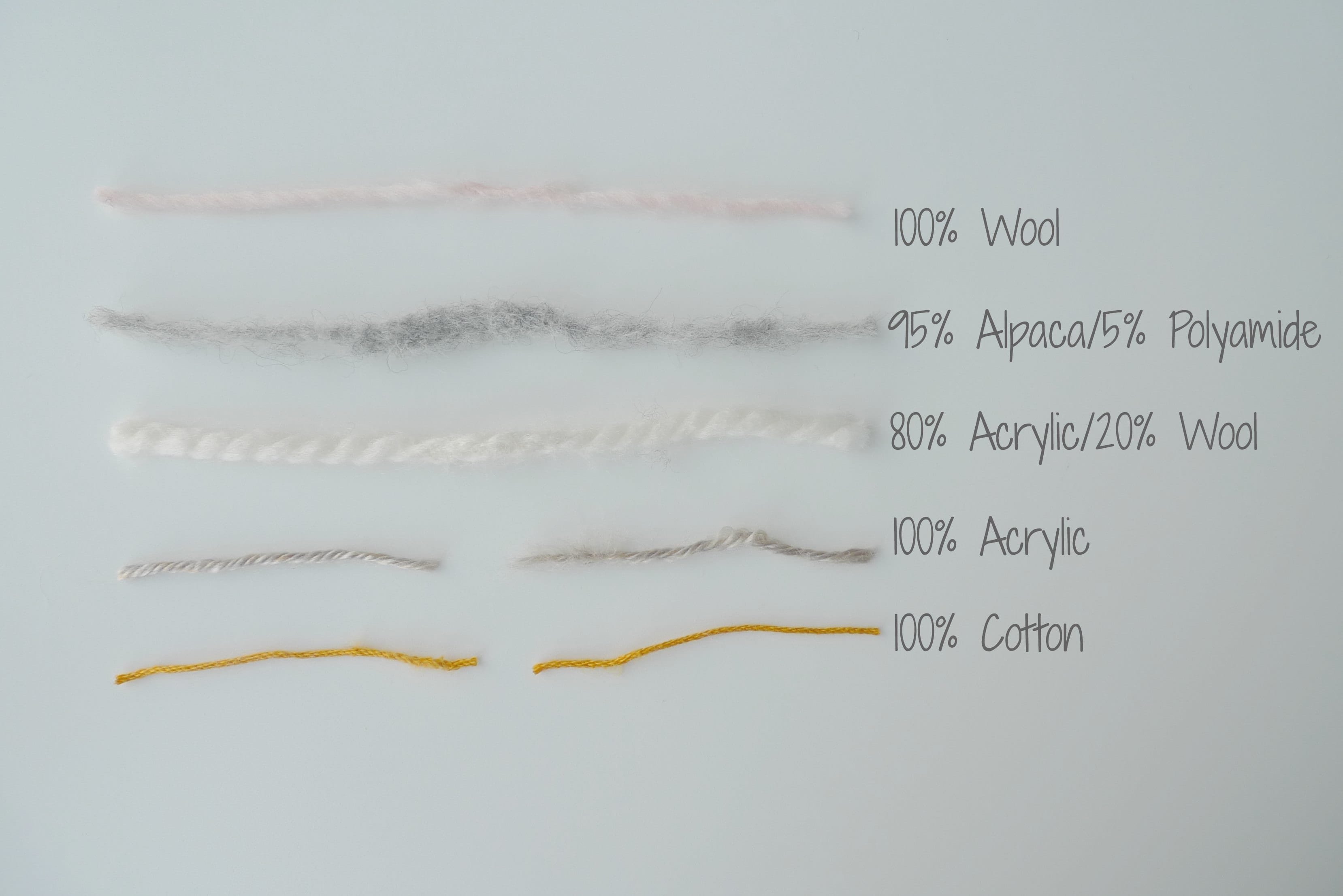 Felting Different Types of Yarn