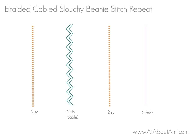 Braided Cabled Slouchy Beanie Stitch Pattern