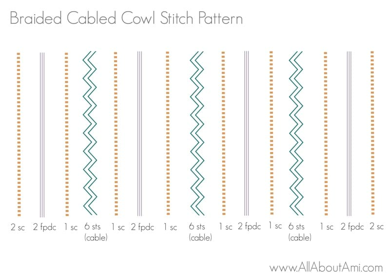 Braided Cabled Cowl Stitch Pattern